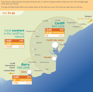 Cardiff Bus Fares